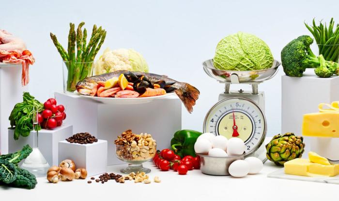 Dieta Ketogeniczna Model Zywienia Dbajacy O Twoja Sylwetke I Zdrowie